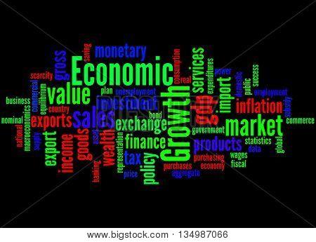 Economic Growth, Word Cloud Concept 7