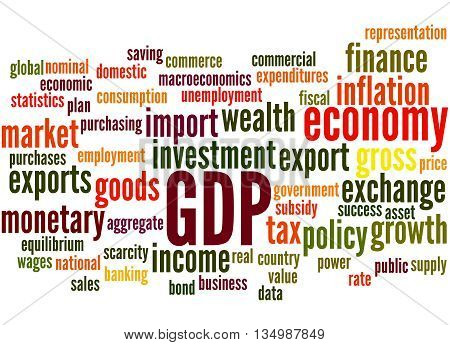 Gdp - Gross Domestic Product, Word Cloud Concept 5
