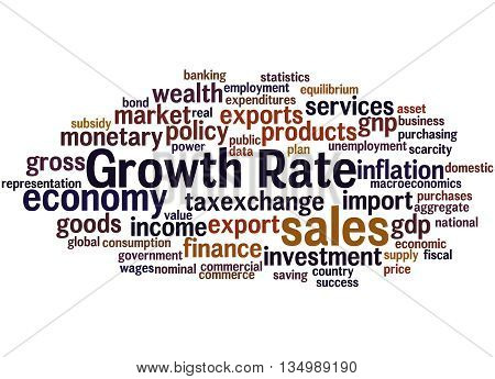 Growth Rate, Word Cloud Concept 8