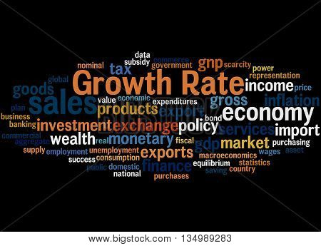 Growth Rate, Word Cloud Concept 9