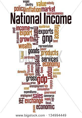 National Income, Word Cloud Concept 2
