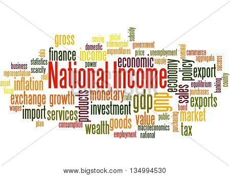 National Income, Word Cloud Concept 4