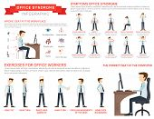 Vector flat illustration for office syndrome. Eyes inflammation, obesity, stomach ache, knees pain, headache, hands pain, lower back pain. Wrong sitting in the workplace. poster