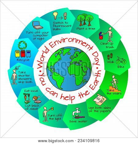 World Environment Day. You Can Help The Earth. Ecology Infographics. Hand Drawn  Vector Illustration