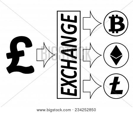 British Pound Exchange With Crypto Currensy. Bitcoin ,ethereum ,litecoin Coins Icons And Simbol Of C