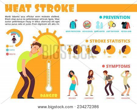Temperature Heat, Different Methods Of Sun Stroke Protection And Symptoms Vector Infographics With C