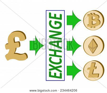 British Pound Exchange With Crypto Currency. Bitcoin ,ethereum ,litecoin Coins Icons And Simbol Of C
