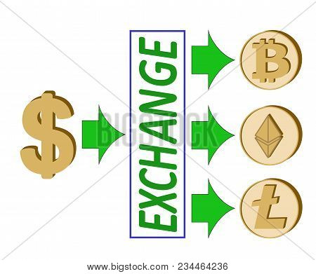 Dollar Exchange With Crypto Currency. Bitcoin ,ethereum ,litecoin Coins Icons And Simbol Of Crypto C