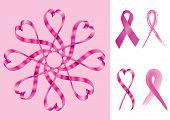 Breast Cancer Support Ribbons - Vector Illustration poster