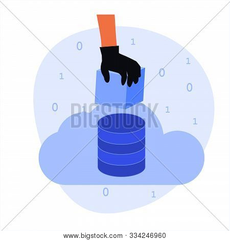 Data Leakage From The Cloud Database. Cyber Security Of Online Services. Privacy And Protection Of B