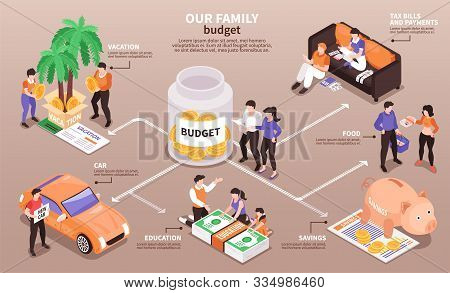 Family Budget Income Distribution Isometric Infographic Flowchart With Planning Savings Vacation Foo