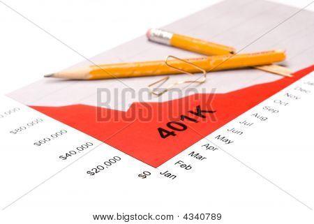 401 k Leistungsdiagramm