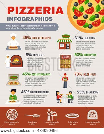 Pizzeria With Pizza Making And Delivery Infographic Set With Percentage Flat Vector Illustration