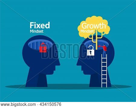Human Head Think And Ladder, Next Level Improvement Growth Mindset Different Fixed Mindset Concept V