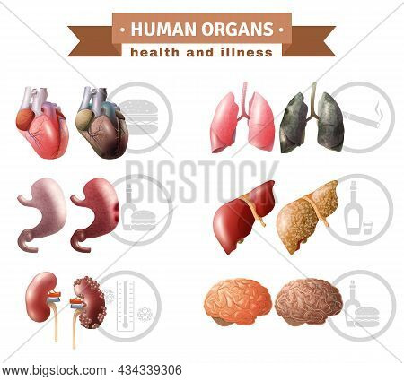 Human Organs Health Risk Factors Icons Composition Medical Poster With Hart Liver Brain And Lungs Ed