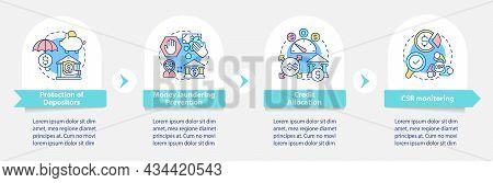 Bank Regulation Tasks Vector Infographic Template. Csr Monitoring Presentation Outline Design Elemen