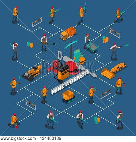 Isometric Flowchart With Miner People Mining Inventory And Machinery On Blue Background Vector Illus