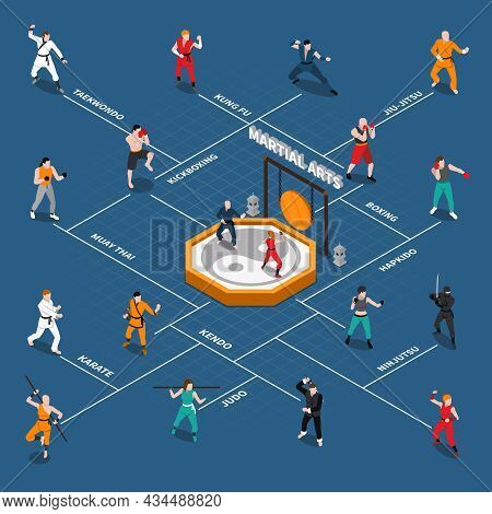 Isometric Flowchart With People Fighters Doing Various Types Of Eastern And European Martial Arts Ve