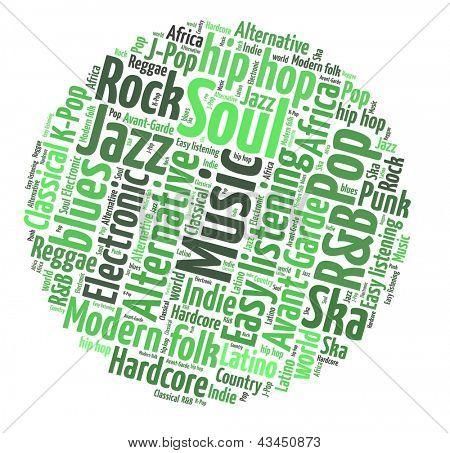 Muziekgenre in woord collage