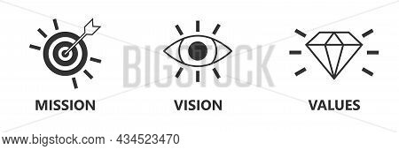 Mission. Vision. Values. Motivation And Commitment. Web Page Template. Modern Flat Design Concept. V