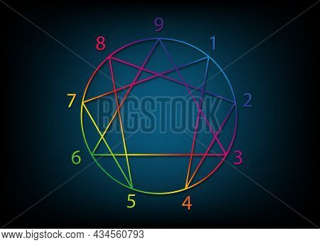 Enneagram Icon, Sacred Geometry, Diagram Colorful Gradient Logo Template, With Numbers From One To N