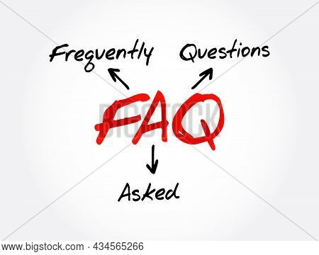 Faq - Frequently Asked Questions Acronym, Business Concept Background