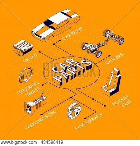 Car Parts Isometric Flowchart Composition With Isolated Images Of Motor Vehicle Parts And Editable T