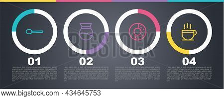 Set Line Spoon, Pour Over Coffee Maker, Donut With Sweet Glaze And Coffee Cup. Business Infographic