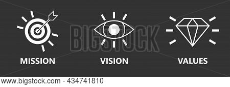 Mission, Vision And Values. Business Strategy Icons, Company Value And Success Rules. Responsibility