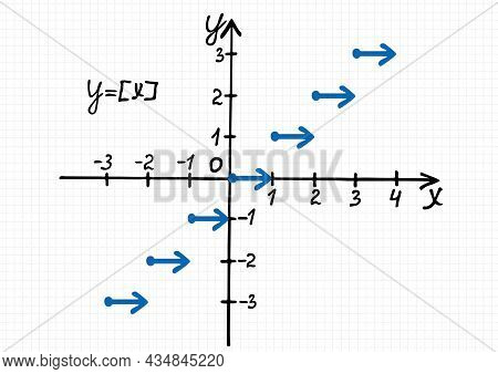 A Hand-drawn Plot Of Integer Part Of X Function On A Checkered Sheet Of Paper. Vector Drawing Of A G