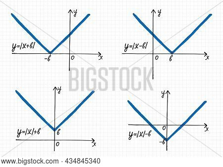 A Hand-drawn Set Of Four Shifted Absolute Value Function Plots On A Checkered Sheet Of Paper. Vector