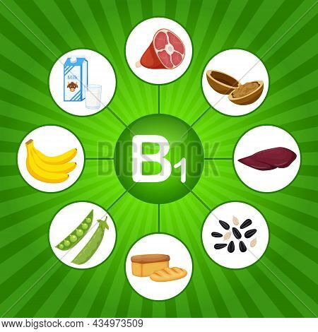 A Square Poster With Food Products Containing Vitamin B1. Thiamine. Medicine, Diet, Healthy Eating,