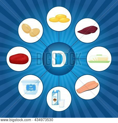 A Square Poster With Food Products Containing Vitamin D. Cholecalciferol. Medicine, Diet, Healthy Ea