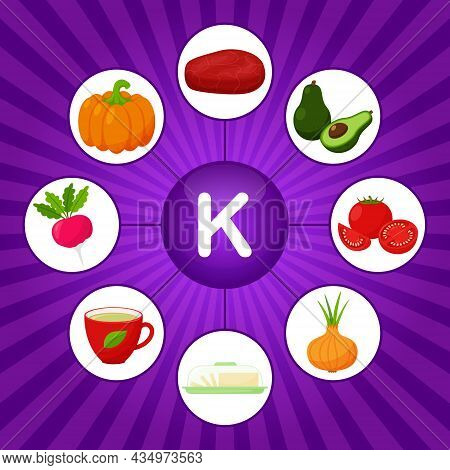 Square Poster With Food Products Containing Vitamin K. Phylloquinone. Medicine, Diet, Healthy Eating