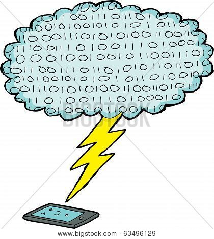 Digital Device And Lightening