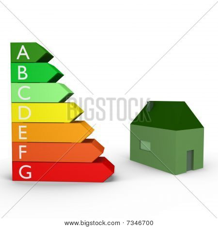 Energy rankings with a house- a 3d image