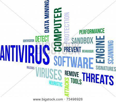 Antivirus word cloud