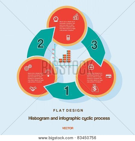 Histogram Infographic Cyclic Business Process On Three Positions