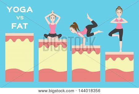 yoga vs fat , lose weight on blue background