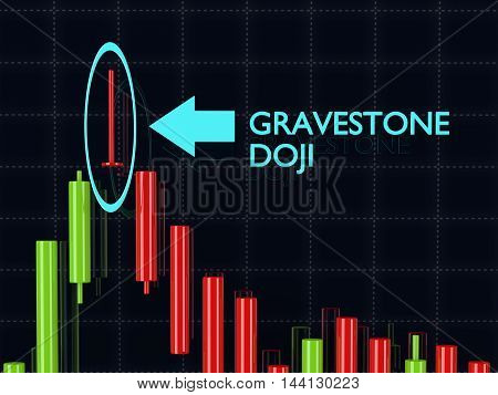 3D Rendering Of Forex Gravestone Doji Candlestick Pattern Over Dark