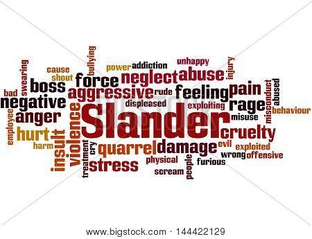 Slander, Word Cloud Concept 3