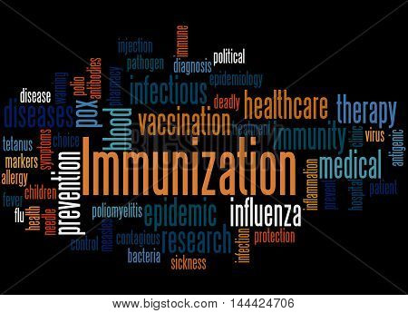 Immunization, Word Cloud Concept 6