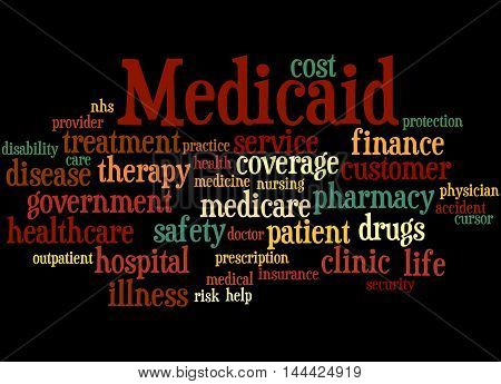 Medicaid, Word Cloud Concept