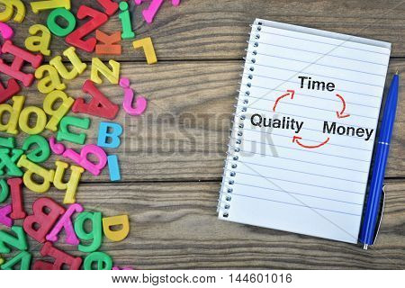 Time Quality Money text on notepad and magnetic letters on wooden table