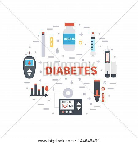 Vector diabetes web banner on white background. Diabetes equipment icons set with text.