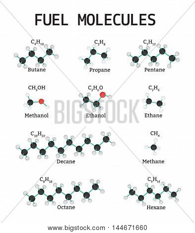 Fuel Molecules set isolated on white in vector