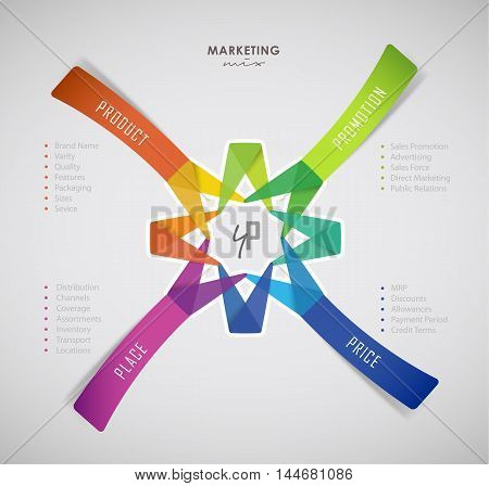 4p strategy business concept marketing infographic background.