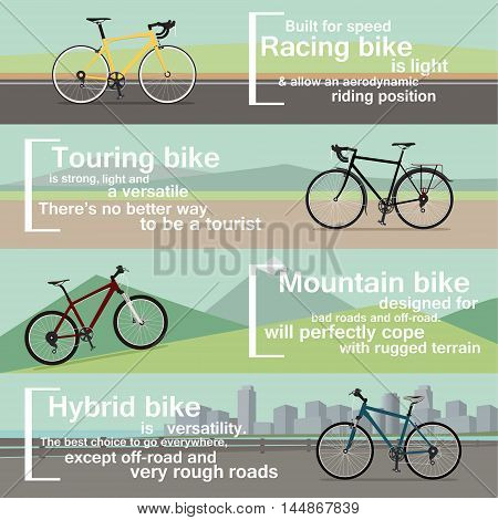 Vector set of infographics. Poster with the types of bikes. The differences bicycles and their use. This brief of content to help you navigate the world of bikes