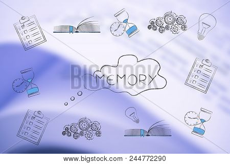 Thoughts And Memory Conceptual Illustration: Comic Bubble With Text Surrounded By Memory-related Ico