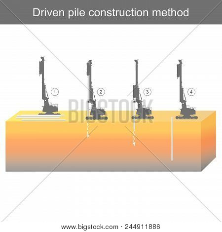 Using Concrete Piling Finished Compressed Into The Soil By Driven Pile Machine.